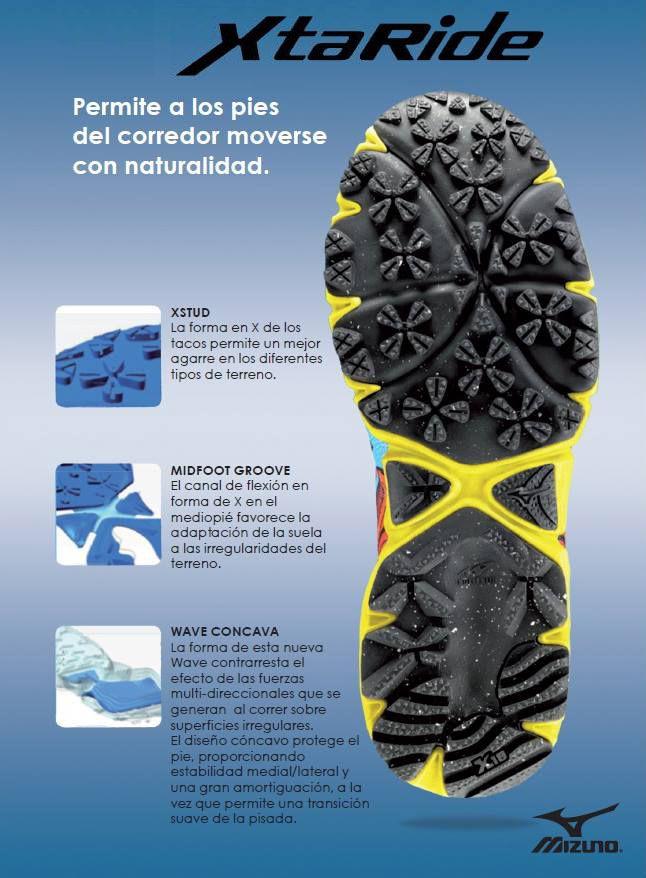 XtaRide: Permite a los pies del corredor moverse con naturalidad