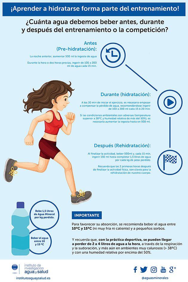La Importancia De La Hidrataci 243 N En El Deporte A Altas Temperaturas